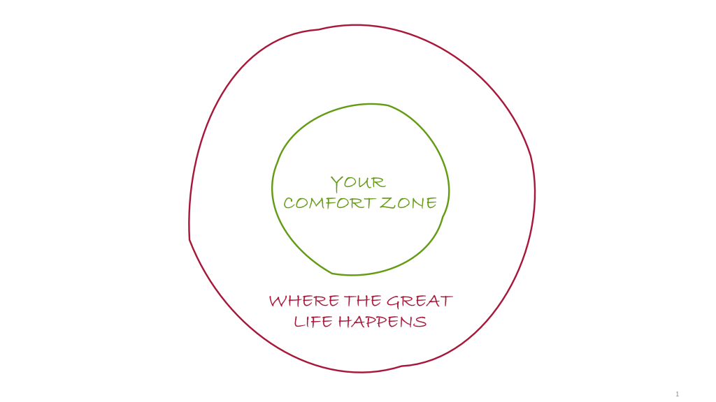 The great life happens outside your comfort zone